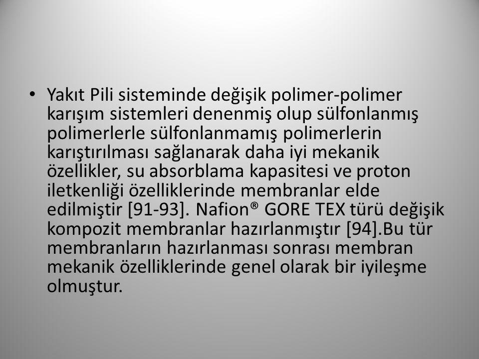 Yakıt Pili sisteminde değişik polimer-polimer karışım sistemleri denenmiş olup sülfonlanmış polimerlerle sülfonlanmamış polimerlerin karıştırılması sa