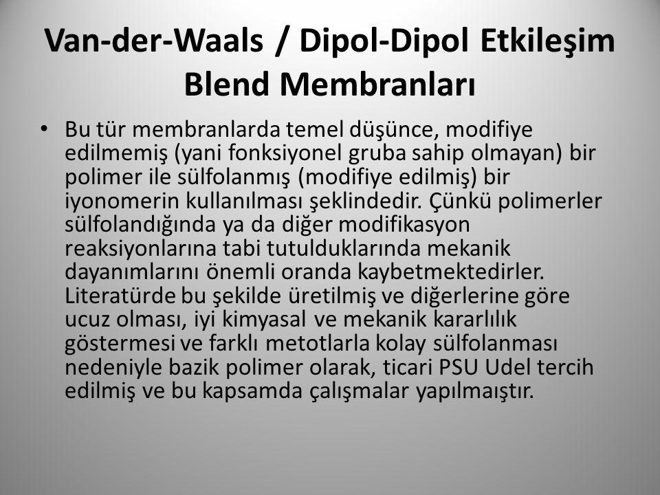 Van-der-Waals / Dipol-Dipol Etkileşim Blend Membranları Bu tür membranlarda temel düşünce, modifiye edilmemiş (yani fonksiyonel gruba sahip olmayan) b