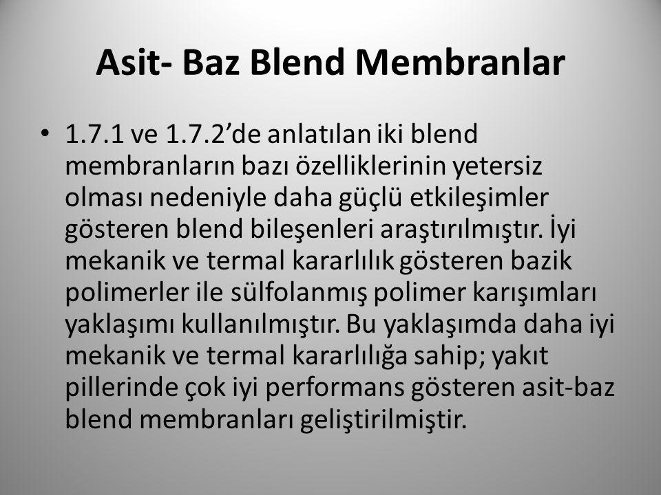 Asit- Baz Blend Membranlar 1.7.1 ve 1.7.2'de anlatılan iki blend membranların bazı özelliklerinin yetersiz olması nedeniyle daha güçlü etkileşimler gö