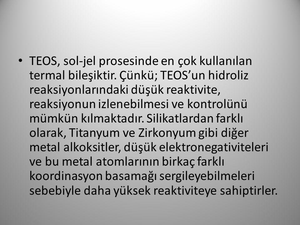 TEOS, sol-jel prosesinde en çok kullanılan termal bileşiktir. Çünkü; TEOS'un hidroliz reaksiyonlarındaki düşük reaktivite, reaksiyonun izlenebilmesi v