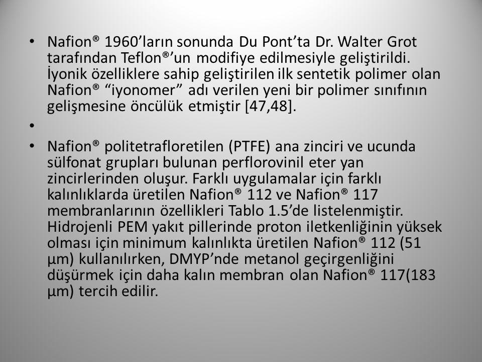 Nafion® 1960'ların sonunda Du Pont'ta Dr. Walter Grot tarafından Teflon®'un modifiye edilmesiyle geliştirildi. İyonik özelliklere sahip geliştirilen i