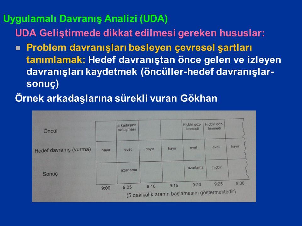 Uygulamalı Davranış Analizi (UDA) UDA Geliştirmede dikkat edilmesi gereken hususlar: n Problem davranışları besleyen çevresel şartları tanımlamak: Hed