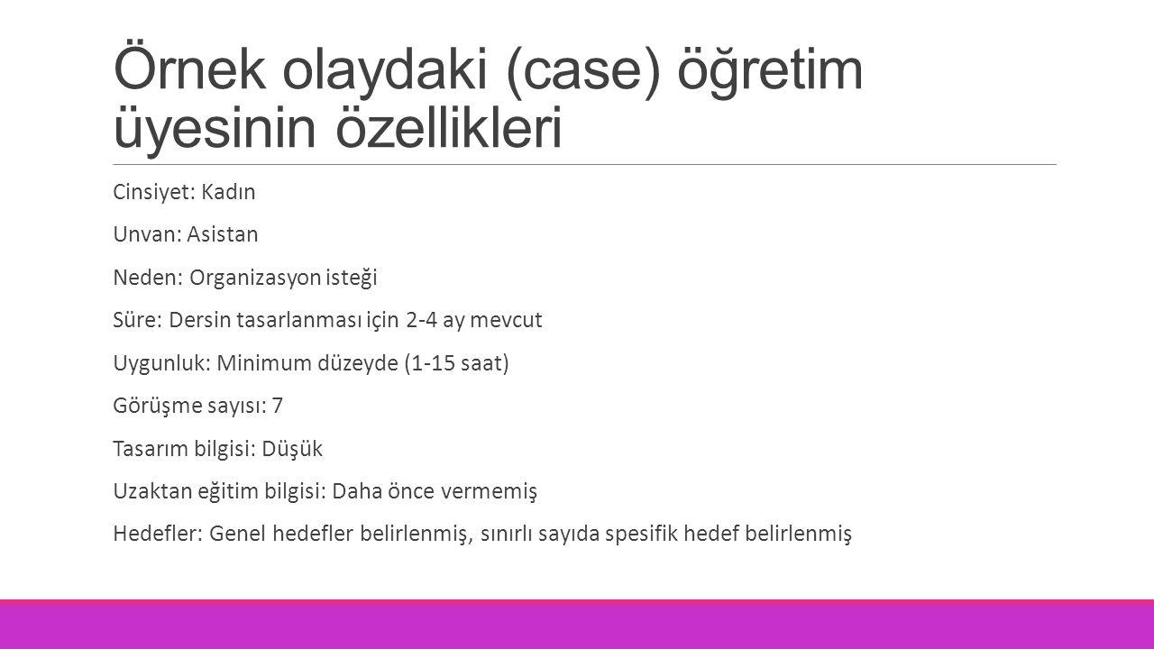 Örnek olaydaki (case) öğretim üyesinin özellikleri Cinsiyet: Kadın Unvan: Asistan Neden: Organizasyon isteği Süre: Dersin tasarlanması için 2-4 ay mev