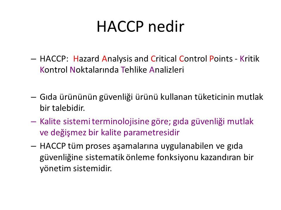 HACCP nedir – HACCP:Hazard Analysis and Critical Control Points - Kritik Kontrol Noktalarında Tehlike Analizleri – Gıda ürününün güvenliği ürünü kulla