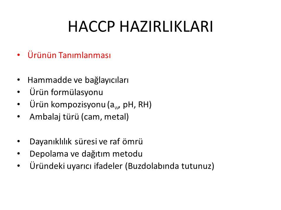 HACCP HAZIRLIKLARI Ürünün Tanımlanması Hammadde ve bağlayıcıları Ürün formülasyonu Ürün kompozisyonu (a w, pH, RH) Ambalaj türü (cam, metal) Dayanıklı