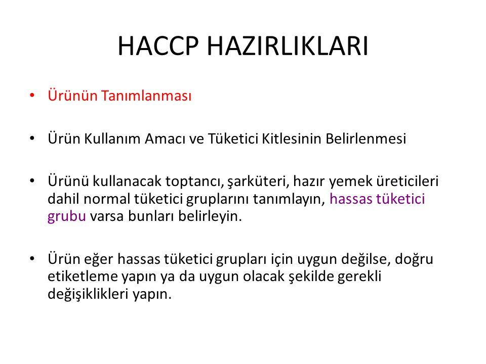 HACCP HAZIRLIKLARI Ürünün Tanımlanması Ürün Kullanım Amacı ve Tüketici Kitlesinin Belirlenmesi Ürünü kullanacak toptancı, şarküteri, hazır yemek üreti