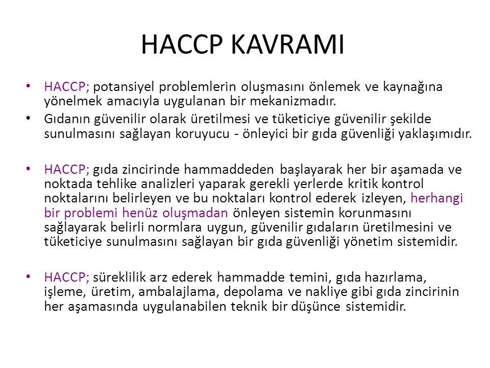 HACCP KAVRAMI HACCP; potansiyel problemlerin oluşmasını önlemek ve kaynağına yönelmek amacıyla uygulanan bir mekanizmadır. Gıdanın güvenilir olarak ür