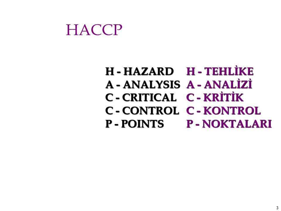3 HACCP H - HAZARD A - ANALYSIS C - CRITICAL C - CONTROL P - POINTS H - TEHLİKE A - ANALİZİ C - KRİTİK C - KONTROL P - NOKTALARI