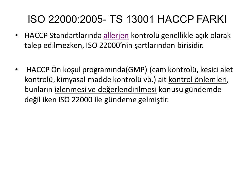 ISO 22000:2005- TS 13001 HACCP FARKI HACCP Standartlarında allerjen kontrolü genellikle açık olarak talep edilmezken, ISO 22000'nin şartlarından biris