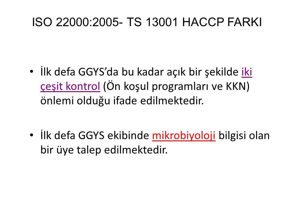 ISO 22000:2005- TS 13001 HACCP FARKI İlk defa GGYS'da bu kadar açık bir şekilde iki çeşit kontrol (Ön koşul programları ve KKN) önlemi olduğu ifade ed