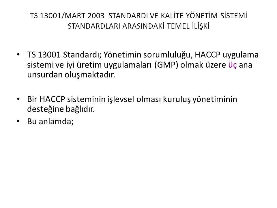 TS 13001/MART 2003 STANDARDI VE KALİTE YÖNETİM SİSTEMİ STANDARDLARI ARASINDAKİ TEMEL İLİŞKİ TS 13001 Standardı; Yönetimin sorumluluğu, HACCP uygulama