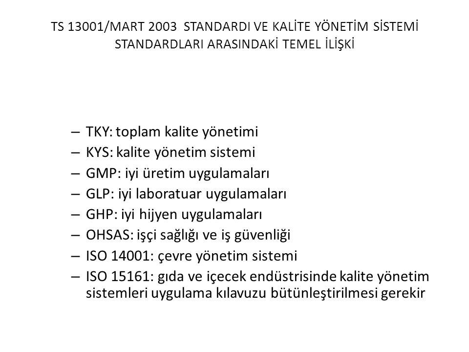TS 13001/MART 2003 STANDARDI VE KALİTE YÖNETİM SİSTEMİ STANDARDLARI ARASINDAKİ TEMEL İLİŞKİ – TKY: toplam kalite yönetimi – KYS: kalite yönetim sistem