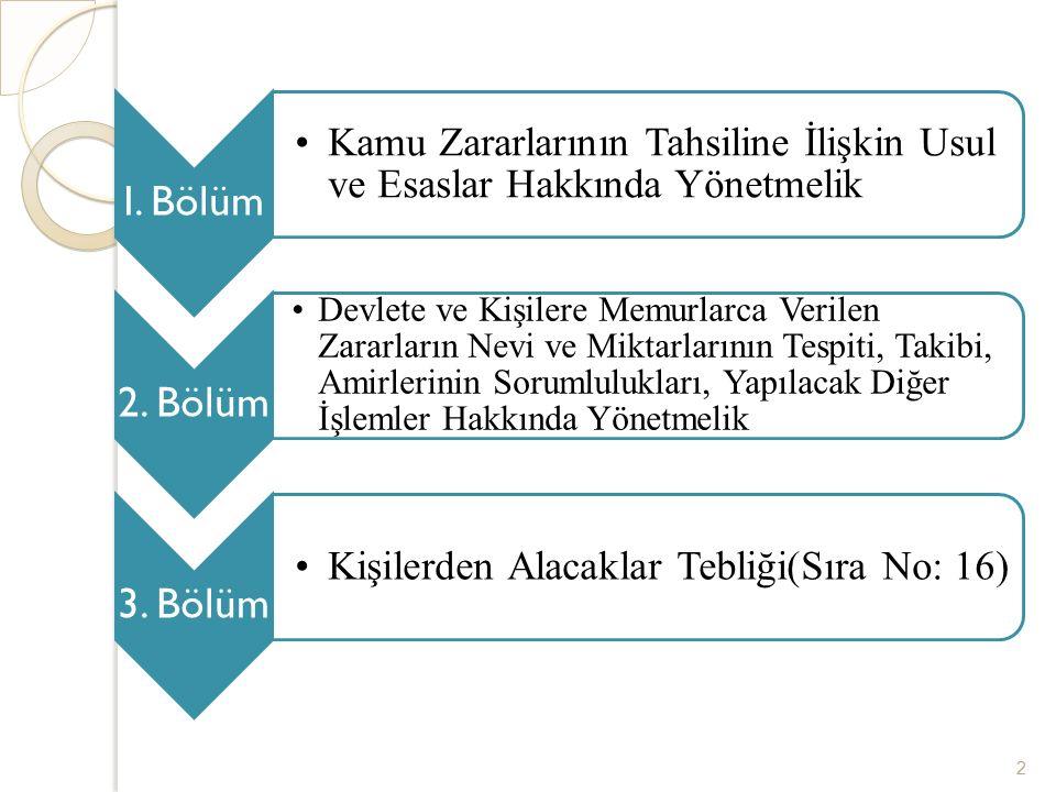 I. Bölüm Kamu Zararlarının Tahsiline İlişkin Usul ve Esaslar Hakkında Yönetmelik 2. Bölüm Devlete ve Kişilere Memurlarca Verilen Zararların Nevi ve Mi