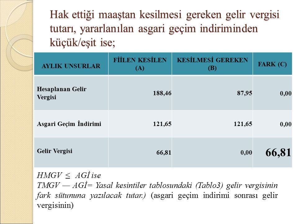Hak ettiği maaştan kesilmesi gereken gelir vergisi tutarı, yararlanılan asgari geçim indiriminden küçük/eşit ise; AYLIK UNSURLAR FİİLEN KESİLEN (A) KESİLMESİ GEREKEN (B) FARK (C) Hesaplanan Gelir Vergisi 188,4687,950,00 Asgari Geçim İndirimi 121,65 0,00 Gelir Vergisi 66,810,00 66,81 HMGV ≤ AGİ ise TMGV — AGİ= Yasal kesintiler tablosundaki (Tablo3) gelir vergisinin fark sütununa yazılacak tutar.) (asgari geçim indirimi sonrası gelir vergisinin)