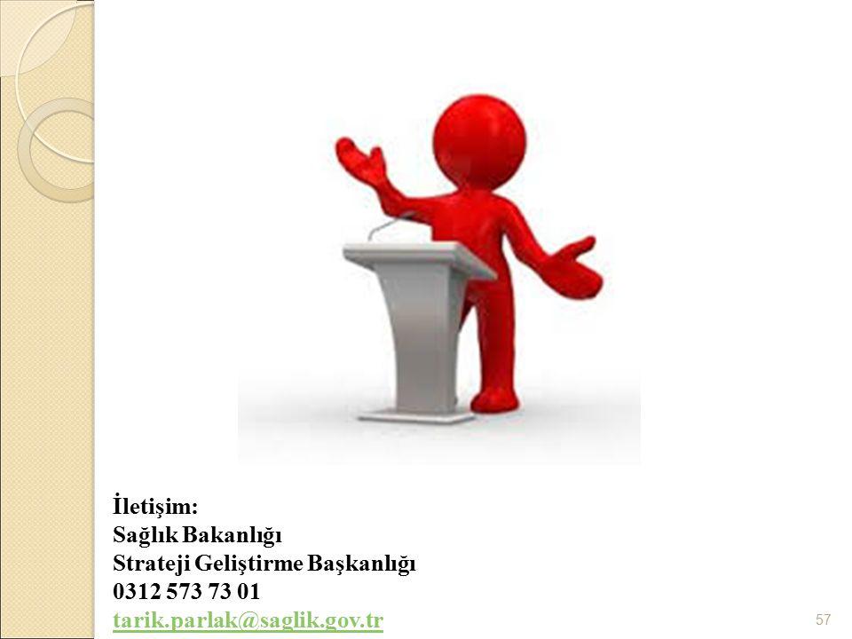 57 İletişim: Sağlık Bakanlığı Strateji Geliştirme Başkanlığı 0312 573 73 01 tarik.parlak@saglik.gov.tr