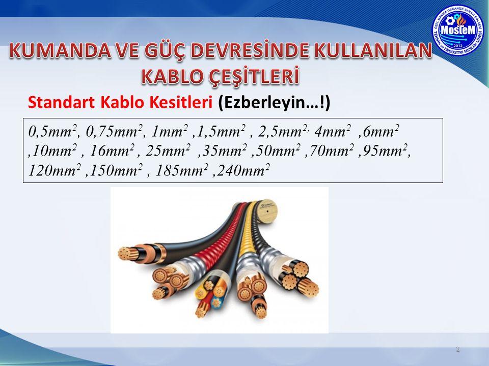 3 1.NYA Kablo; Kullanım Yerleri: Tek damar kablo olarak da isimlendirilir.