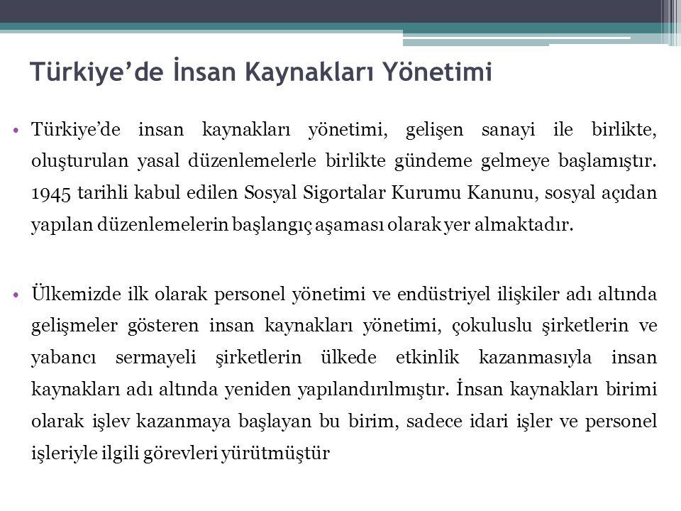 Türkiye'de İnsan Kaynakları Yönetimi Türkiye'de insan kaynakları yönetimi, gelişen sanayi ile birlikte, oluşturulan yasal düzenlemelerle birlikte günd