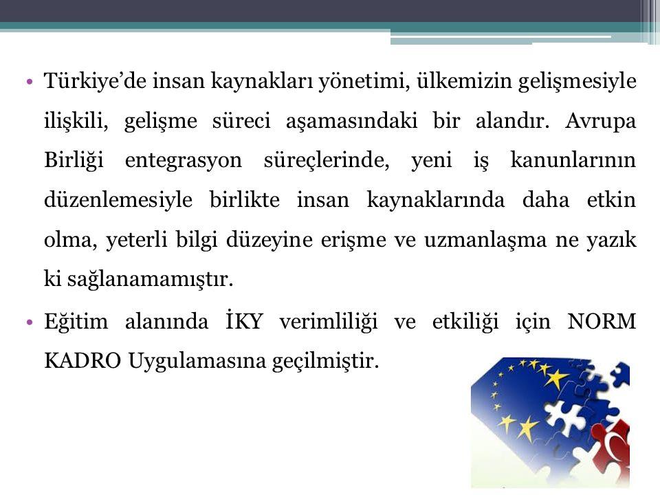 Türkiye'de insan kaynakları yönetimi, ülkemizin gelişmesiyle ilişkili, gelişme süreci aşamasındaki bir alandır. Avrupa Birliği entegrasyon süreçlerind