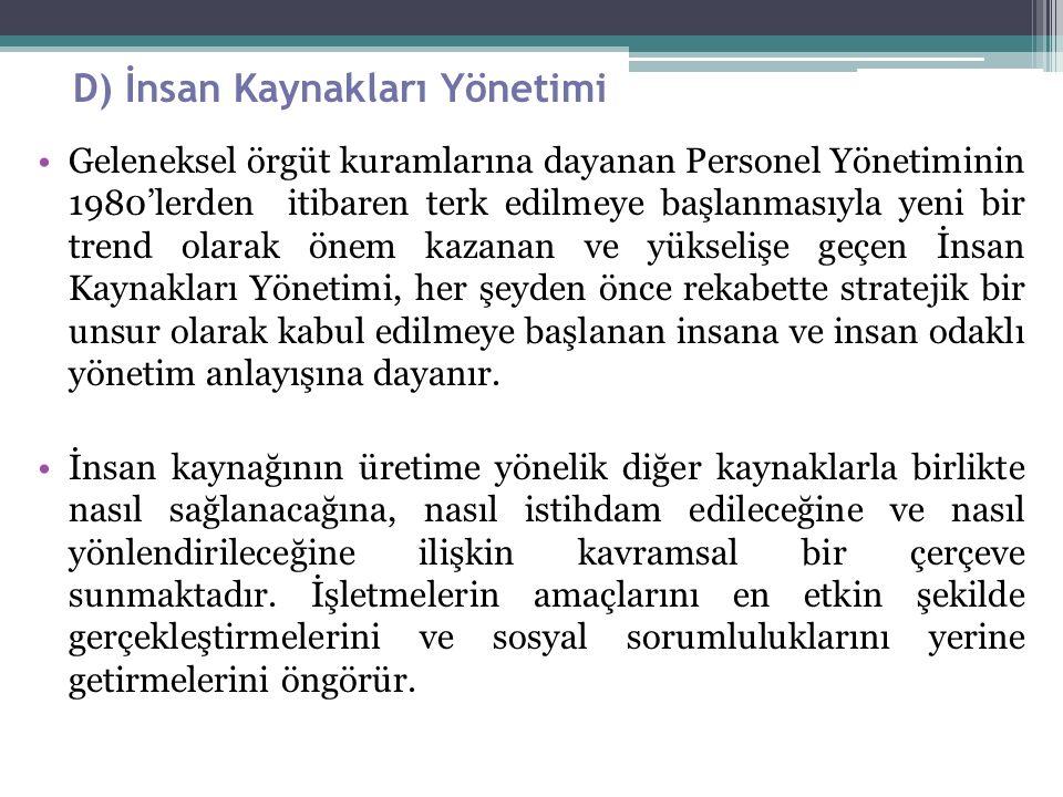 Türkiye'de İnsan Kaynakları Yönetimi Türkiye'de insan kaynakları yönetimi, gelişen sanayi ile birlikte, oluşturulan yasal düzenlemelerle birlikte gündeme gelmeye başlamıştır.