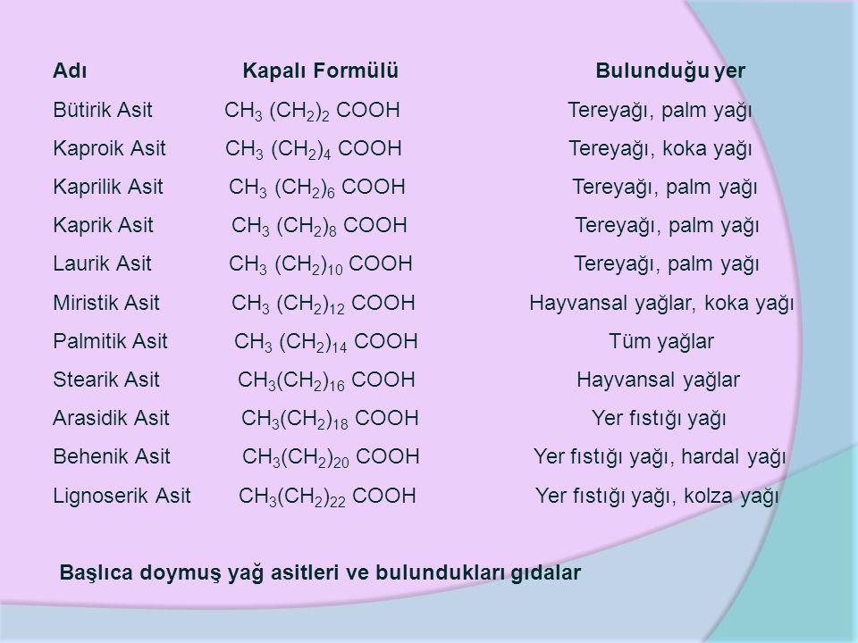 Adı Kapalı Formülü Bulunduğu yer Bütirik Asit CH 3 (CH 2 ) 2 COOH Tereyağı, palm yağı Kaproik Asit CH 3 (CH 2 ) 4 COOH Tereyağı, koka yağı Kaprilik Asit CH 3 (CH 2 ) 6 COOH Tereyağı, palm yağı Kaprik Asit CH 3 (CH 2 ) 8 COOH Tereyağı, palm yağı Laurik Asit CH 3 (CH 2 ) 10 COOH Tereyağı, palm yağı Miristik Asit CH 3 (CH 2 ) 12 COOH Hayvansal yağlar, koka yağı Palmitik Asit CH 3 (CH 2 ) 14 COOH Tüm yağlar Stearik Asit CH 3 (CH 2 ) 16 COOH Hayvansal yağlar Arasidik Asit CH 3 (CH 2 ) 18 COOH Yer fıstığı yağı Behenik Asit CH 3 (CH 2 ) 20 COOH Yer fıstığı yağı, hardal yağı Lignoserik Asit CH 3 (CH 2 ) 22 COOH Yer fıstığı yağı, kolza yağı Başlıca doymuş yağ asitleri ve bulundukları gıdalar