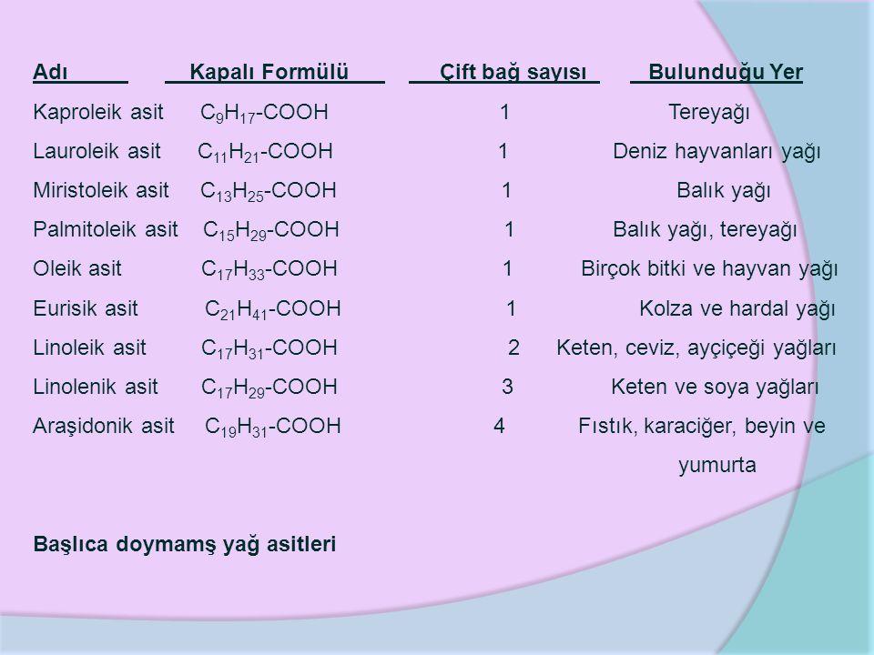 Adı Kapalı Formülü Çift bağ sayısı Bulunduğu Yer Kaproleik asit C 9 H 17 -COOH 1 Tereyağı Lauroleik asit C 11 H 21 -COOH 1 Deniz hayvanları yağı Miristoleik asit C 13 H 25 -COOH 1 Balık yağı Palmitoleik asit C 15 H 29 -COOH 1 Balık yağı, tereyağı Oleik asit C 17 H 33 -COOH 1 Birçok bitki ve hayvan yağı Eurisik asit C 21 H 41 -COOH 1 Kolza ve hardal yağı Linoleik asit C 17 H 31 -COOH 2 Keten, ceviz, ayçiçeği yağları Linolenik asit C 17 H 29 -COOH 3 Keten ve soya yağları Araşidonik asit C 19 H 31 -COOH 4 Fıstık, karaciğer, beyin ve yumurta Başlıca doymamş yağ asitleri