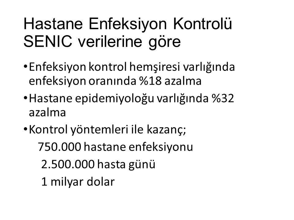Hastane Enfeksiyon Kontrolü SENIC verilerine göre Enfeksiyon kontrol hemşiresi varlığında enfeksiyon oranında %18 azalma Hastane epidemiyoloğu varlığı