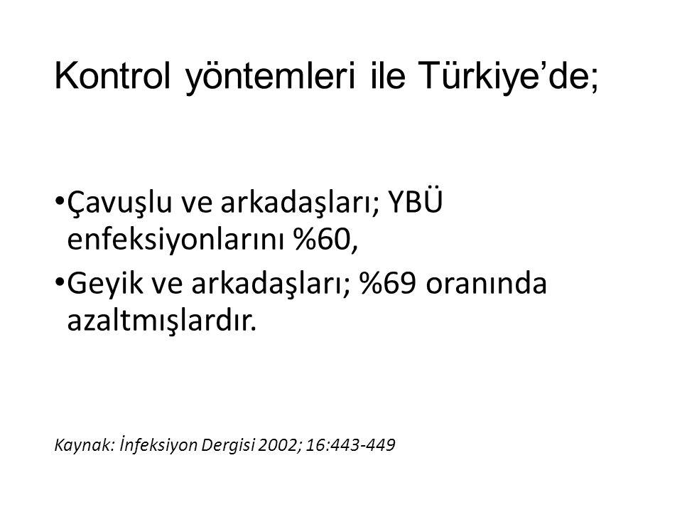 Kontrol yöntemleri ile Türkiye'de; Çavuşlu ve arkadaşları; YBÜ enfeksiyonlarını %60, Geyik ve arkadaşları; %69 oranında azaltmışlardır. Kaynak: İnfeks