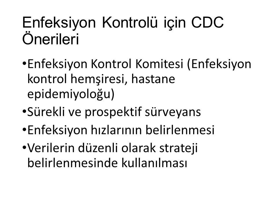 Enfeksiyon Kontrolü için CDC Önerileri Enfeksiyon Kontrol Komitesi (Enfeksiyon kontrol hemşiresi, hastane epidemiyoloğu) Sürekli ve prospektif sürveya