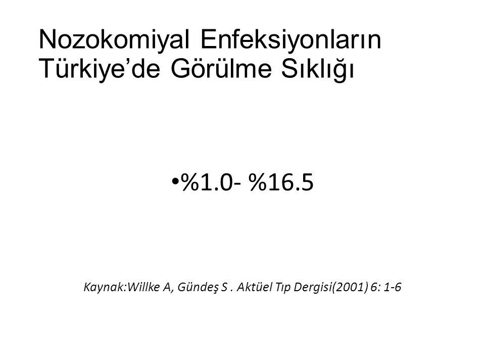 Nozokomiyal Enfeksiyonların Türkiye'de Görülme Sıklığı %1.0- %16.5 Kaynak:Willke A, Gündeş S. Aktüel Tıp Dergisi(2001) 6: 1-6
