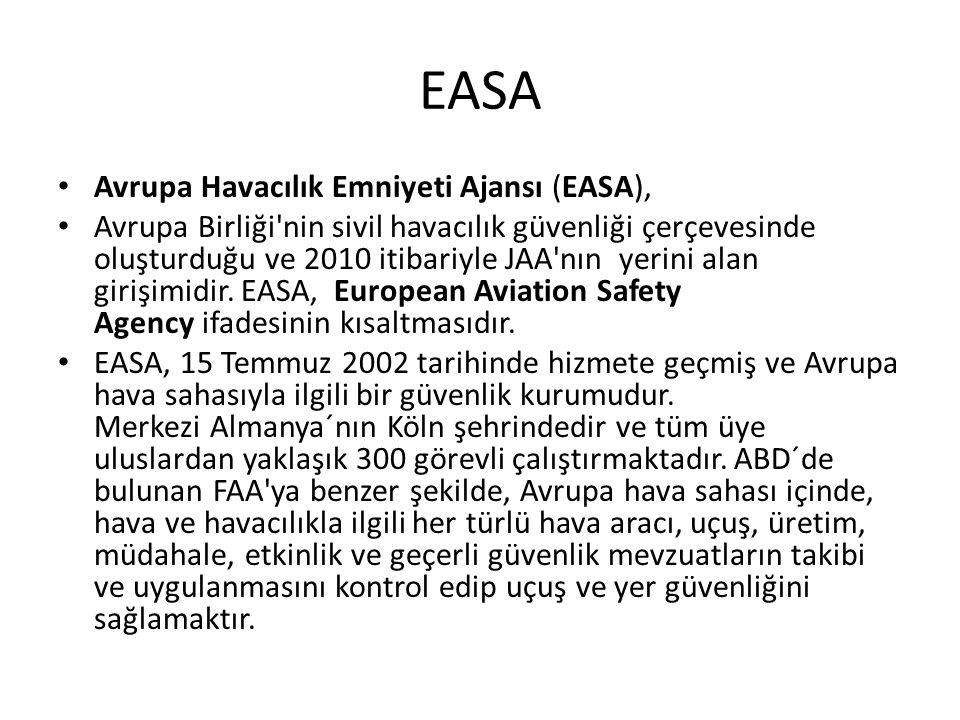 EASA Avrupa Havacılık Emniyeti Ajansı (EASA), Avrupa Birliği nin sivil havacılık güvenliği çerçevesinde oluşturduğu ve 2010 itibariyle JAA nın yerini alan girişimidir.