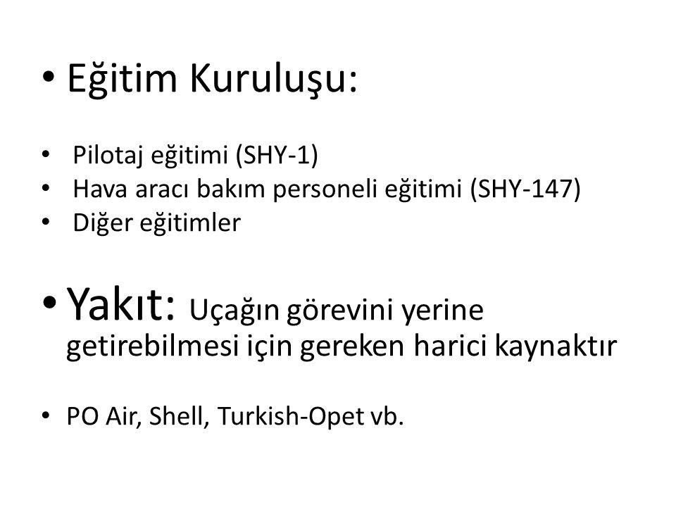 Eğitim Kuruluşu: Pilotaj eğitimi (SHY-1) Hava aracı bakım personeli eğitimi (SHY-147) Diğer eğitimler Yakıt: Uçağın görevini yerine getirebilmesi için gereken harici kaynaktır PO Air, Shell, Turkish-Opet vb.