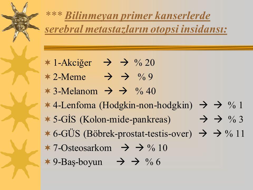 *** Bilinmeyan primer kanserlerde serebral metastazların otopsi insidansı:  1-Akciğer   % 20  2-Meme   % 9  3-Melanom   % 40  4-Lenfoma (Hodgkin-non-hodgkin)   % 1  5-GİS (Kolon-mide-pankreas)   % 3  6-GÜS (Böbrek-prostat-testis-over)   % 11  7-Osteosarkom   % 10  9-Baş-boyun   % 6