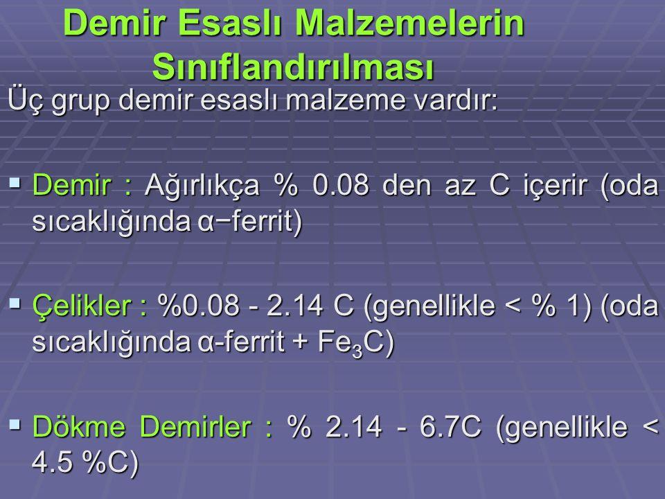 Demir Esaslı Malzemelerin Sınıflandırılması Üç grup demir esaslı malzeme vardır:  Demir : Ağırlıkça % 0.08 den az C içerir (oda sıcaklığında α−ferrit