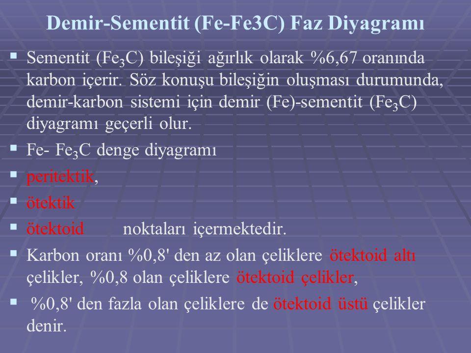 Demir-Sementit (Fe-Fe3C) Faz Diyagramı   Sementit (Fe 3 C) bileşiği ağırlık olarak %6,67 oranında karbon içerir. Söz konuşu bileşiğin oluşması durum