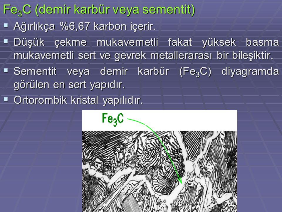 Fe 3 C (demir karbür veya sementit)  Ağırlıkça %6,67 karbon içerir.  Düşük çekme mukavemetli fakat yüksek basma mukavemetli sert ve gevrek metallera