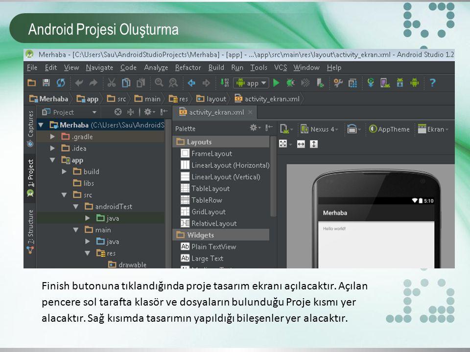 Android Projesi Oluşturma Finish butonuna tıklandığında proje tasarım ekranı açılacaktır. Açılan pencere sol tarafta klasör ve dosyaların bulunduğu Pr