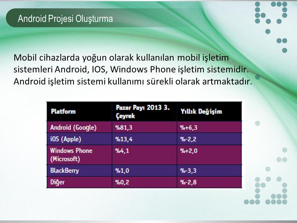 Android Projesi Oluşturma Mobil cihazlarda yoğun olarak kullanılan mobil işletim sistemleri Android, IOS, Windows Phone işletim sistemidir. Android iş