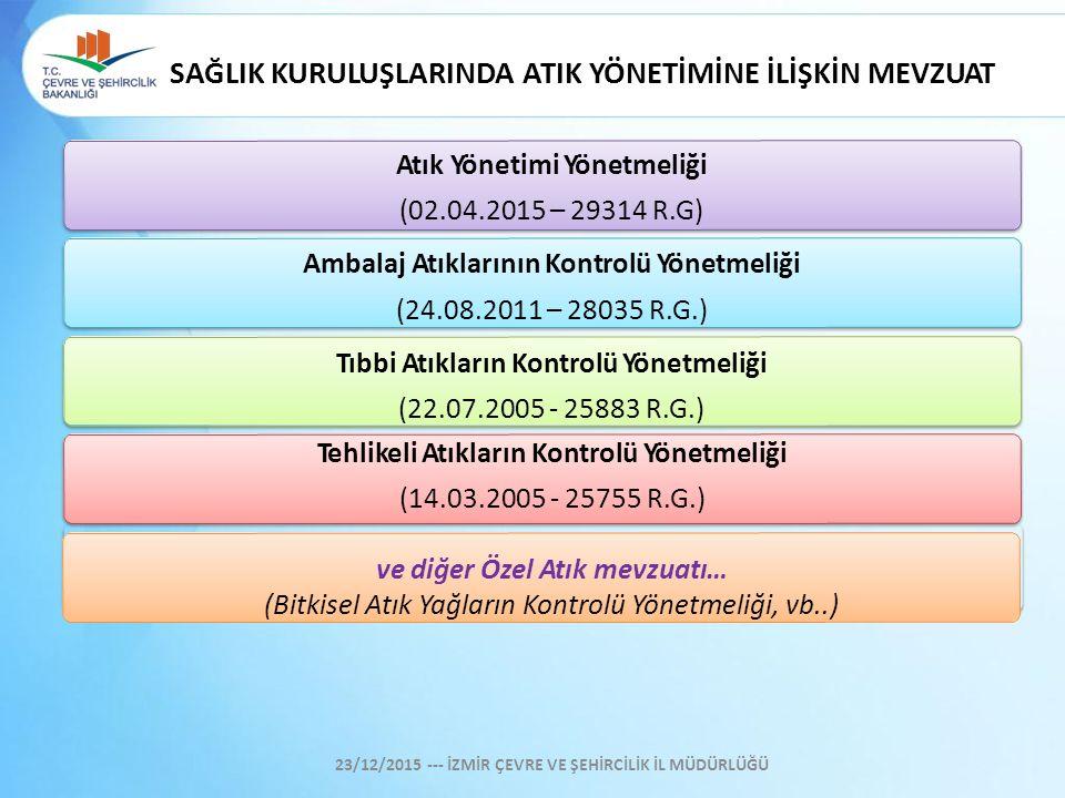 SAĞLIK KURULUŞLARINDA ATIK YÖNETİMİNE İLİŞKİN MEVZUAT Atık Yönetimi Yönetmeliği (02.04.2015 – 29314 R.G) Ambalaj Atıklarının Kontrolü Yönetmeliği (24.
