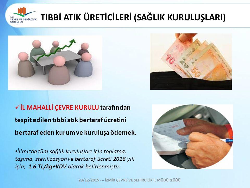 TIBBİ ATIK ÜRETİCİLERİ (SAĞLIK KURULUŞLARI) İL MAHALLİ ÇEVRE KURULU tarafından tespit edilen tıbbi atık bertaraf ücretini bertaraf eden kurum ve kurul