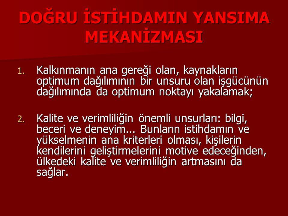 DOĞRU İSTİHDAMIN YANSIMA MEKANİZMASI 1.