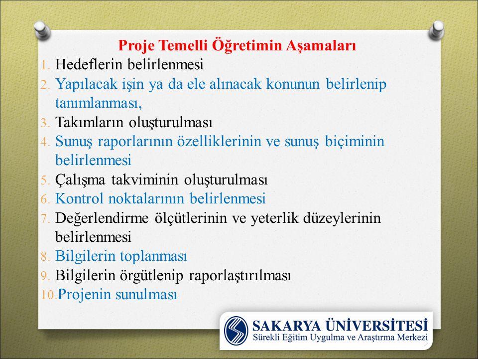 Proje Temelli Öğretimin Aşamaları 1. Hedeflerin belirlenmesi 2.