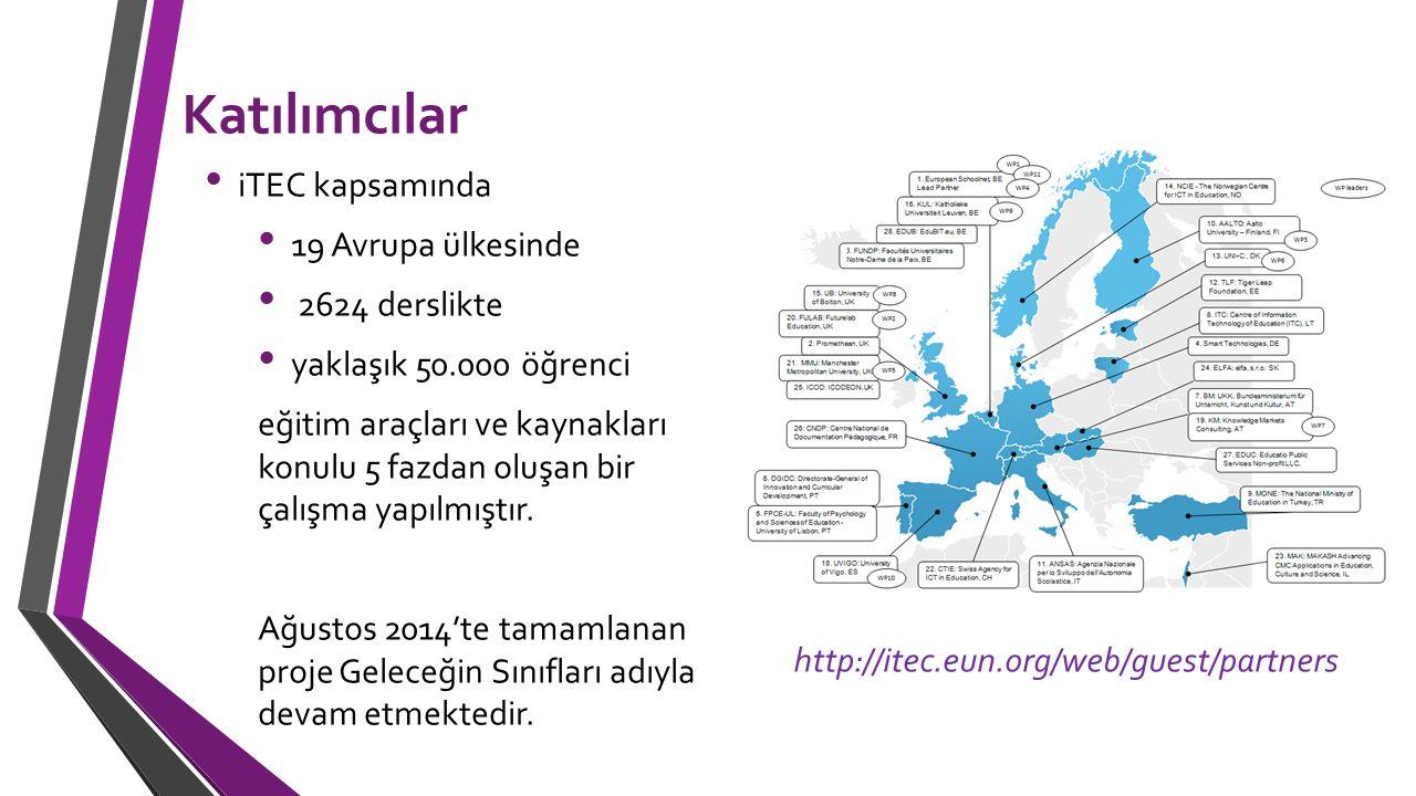 Katılımcılar iTEC kapsamında 19 Avrupa ülkesinde 2624 derslikte yaklaşık 50.000 öğrenci eğitim araçları ve kaynakları konulu 5 fazdan oluşan bir çalış