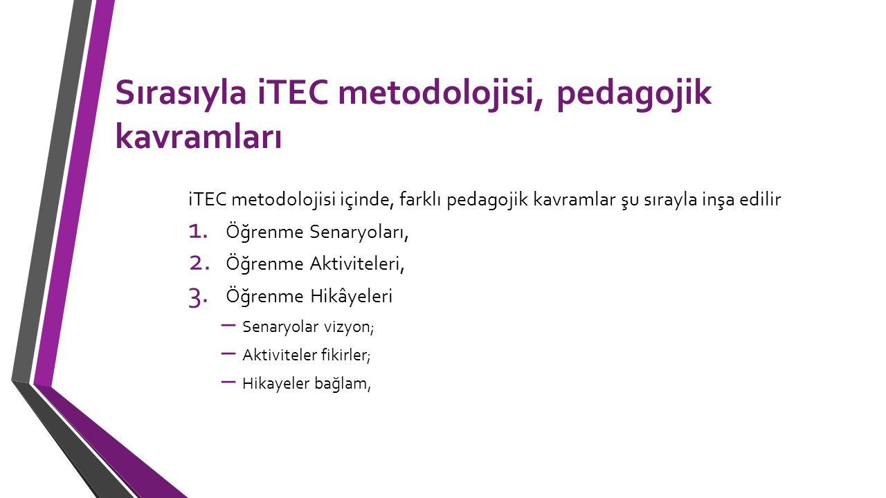 Sırasıyla iTEC metodolojisi, pedagojik kavramları iTEC metodolojisi içinde, farklı pedagojik kavramlar şu sırayla inşa edilir 1. Öğrenme Senaryoları,