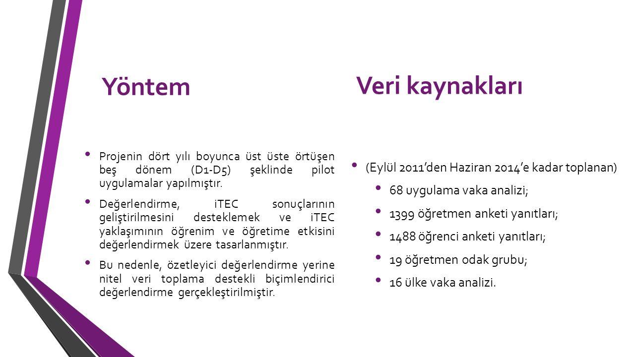 Yöntem Projenin dört yılı boyunca üst üste örtüşen beş dönem (D1-D5) şeklinde pilot uygulamalar yapılmıştır. Değerlendirme, iTEC sonuçlarının geliştir