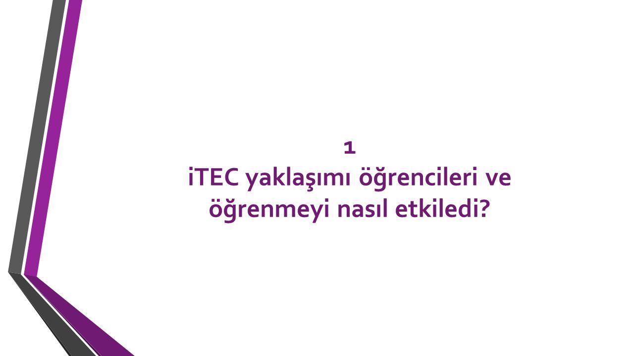 Bulgu 1: Öğretmenler, iTEC yaklaşımının öğrencilerin 21.