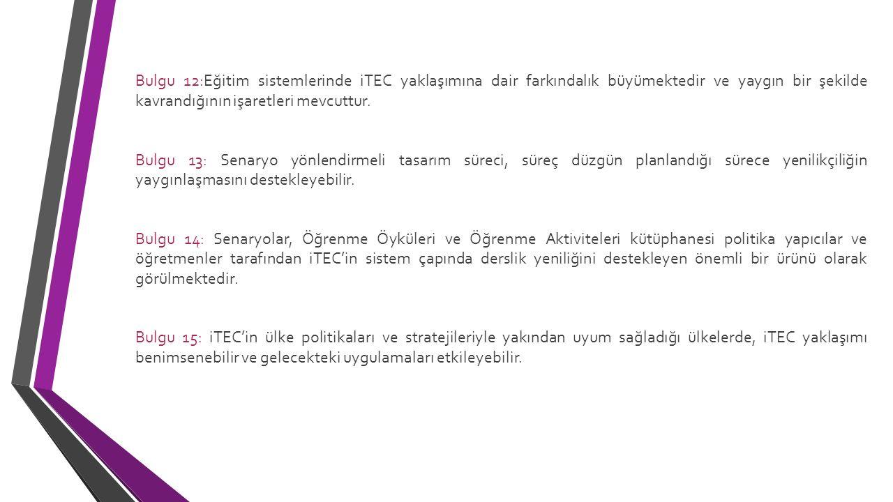 iTEC Kaynakları Güncel web araçları tanıtımı http://web2araclari.com/anasayfa.phphttp://web2araclari.com/anasayfa.php MEB HİE Eğitimde Yeni Yaklaşımlar Modülü http://itecturkey.org.tr/ http://itecturkey.org.tr/ iTEC Face grubu https://www.facebook.com/groups/842968765788827/ https://www.facebook.com/groups/842968765788827/ EDUKATA : Öğrenme Aktivitesi Geliştirme Rehberi http://edukata.fi/materials/guide-book/ http://edukata.fi/materials/guide-book/ EUN Akademi MOOC Öğretmen Eğitimleri http://meb-itec-moocakademi.weebly.com/ http://www.europeanschoolnetacademy.eu/web/general-navigation/home http://meb-itec-moocakademi.weebly.com/http://www.europeanschoolnetacademy.eu/web/general-navigation/home Yaratıcı Sınıflar Laboratuvarı Öğrenme Senaryoları ve Öğrenme Hikayeleri 1.Öğrencilere İçerik oluşturtma 2.İşbirlikçi öğrenme 3.Kişisel / Kişiselleştirilmiş Öğrenme 4.