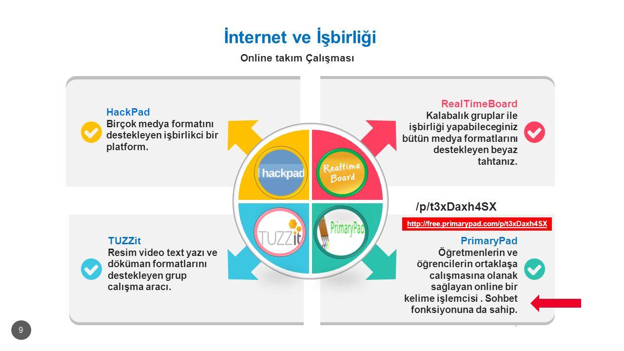 İnternet ve İşbirliği Online takım Çalışması 9 HackPad Birçok medya formatını destekleyen işbirlikci bir platform. TUZZit Resim video text yazı ve dök