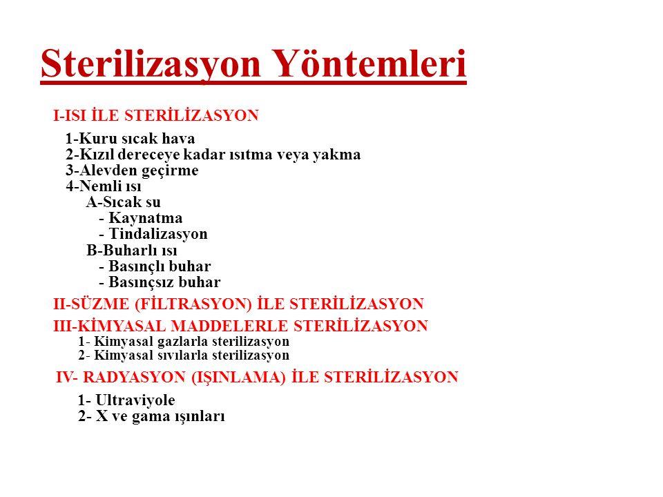 Sterilizasyon Yöntemleri I-ISI İLE STERİLİZASYON 1-Kuru sıcak hava 2-Kızıl dereceye kadar ısıtma veya yakma 3-Alevden geçirme 4-Nemli ısı A-Sıcak su - Kaynatma - Tindalizasyon B-Buharlı ısı - Basınçlı buhar - Basınçsız buhar II-SÜZME (FİLTRASYON) İLE STERİLİZASYON III-KİMYASAL MADDELERLE STERİLİZASYON 1- Kimyasal gazlarla sterilizasyon 2- Kimyasal sıvılarla sterilizasyon IV- RADYASYON (IŞINLAMA) İLE STERİLİZASYON 1- Ultraviyole 2- X ve gama ışınları