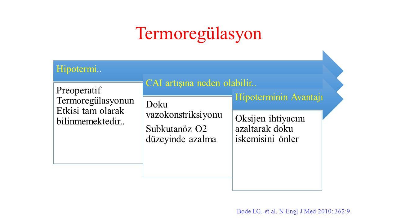 Termoregülasyon Hipotermi.. Preoperatif Termoregülasyonun Etkisi tam olarak bilinmemektedir.. CAI artışına neden olabilir.. Doku vazokonstriksiyonu Su
