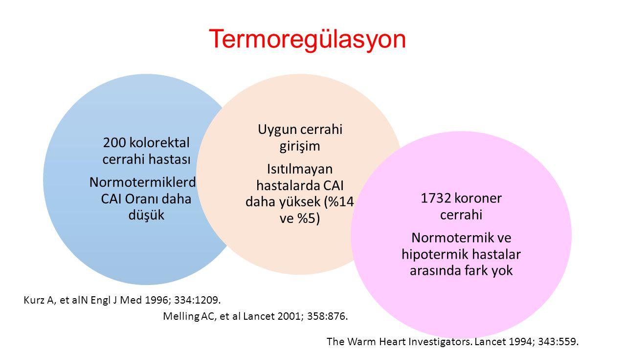 Termoregülasyon 200 kolorektal cerrahi hastası Normotermiklerde CAI Oranı daha düşük Uygun cerrahi girişim Isıtılmayan hastalarda CAI daha yüksek (%14